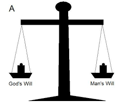 God's will Man's will